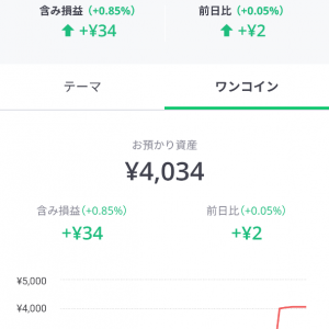 2019年9月第2週のLINEスマート投資