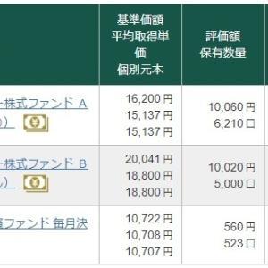 2020年10月21日の松井証券