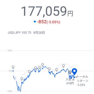 THEO+docomoに15万円入金で6000円
