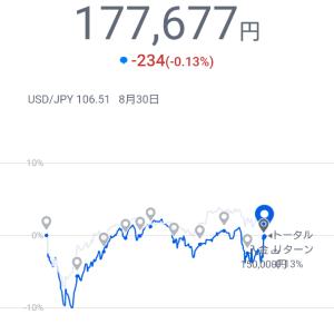 2019年8月第5週のTHEO+docomo