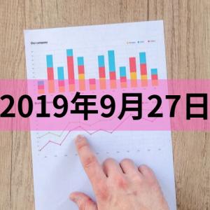 GMOクリック証券の株価指数CFD積立実績(20190927)