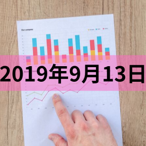 GMOクリック証券の株価指数CFD積立実績(20190913)