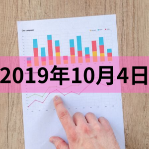 GMOクリック証券の株価指数CFD積立実績(20191004)