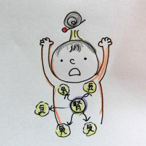 【健康BBAの東洋医学】病は気から~驚き過ぎ・恐がり過ぎると腎を傷め老化が進む