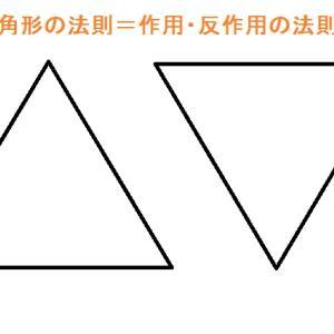 【Semiotics】数と図と法則~「3」を象徴する表現 『三位一体』図