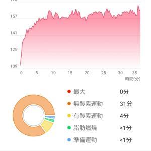 Huawei Watch GT運動モードレビュー ランニング、水泳の計測