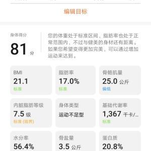 上海引きこもり生活での問題点~体脂肪増加とスマホ老眼