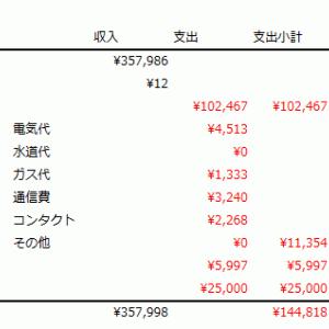 2019年8月家計簿(第14回):大赤字前の大黒字