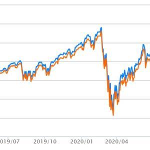 米国投資信託 楽天全米株式 から eMAXIS Slim S&P500 へ変更してみた