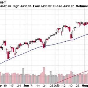 S&P500を月の中旬に買えばリターンが上がるのか?