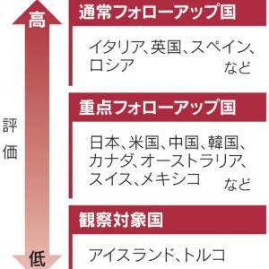 日本はマネーロンダリング資金洗浄に甘い国
