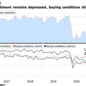 9月 米消費者マインド指数は低水準 株価は低迷する?