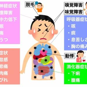 コロナウイルス後遺症①~どんな症状がある❓~