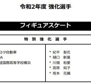 羽生展は田中宣明さんと能登直さんのお写真/フィギュア令和2年度 強化選⼿ 他