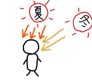 秋や冬の紫外線は夏よりも要注意?コレを聞いたら紫外線対策をさぼれない。