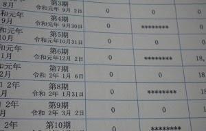 11/12 まだ就職できない男 ⇒ 没