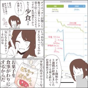 05 ダイエット記録【減量期】