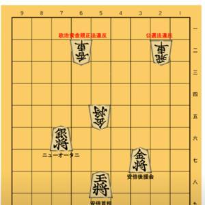 ■将棋でわかる構造■