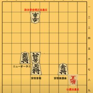 ■将棋で解明■