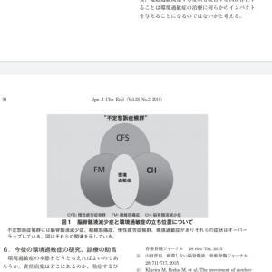 篠■永先生の論文っ脳脊は高率に環境過敏症5