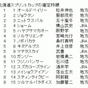 北海道スプリントカップの確定枠順