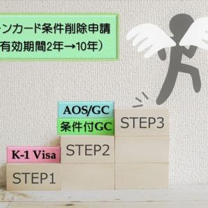 【GC条件削除】グリーンカード条件削除申請と提出書類について