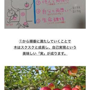 実現の木の法則