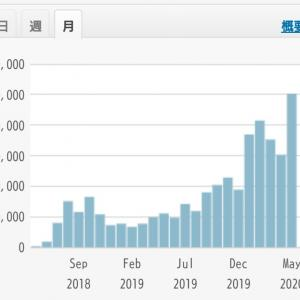【月間5万PV突破】掛かった期間は?ブログ収入は?その他色々!!
