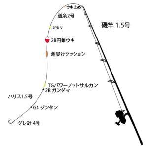 磯子海釣り施設 メジナ/グレ ウキフカセ釣り(沈め釣り)