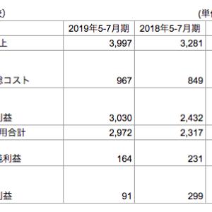 【2019年5-7月】セールスフォース(CRM)の決算発表