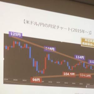 マネックス証券FXセミナー参加報告!!