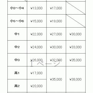 【授業料】広島の個別指導塾メイクアップの授業料
