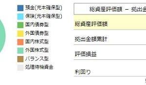 【確定拠出年金】2019年10月度の資産額は208万円でした(3万円増)