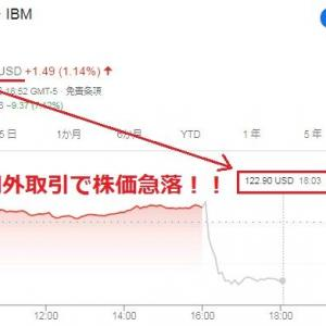 【IBM】決算内容にビビった?株価急落で絶好の買い場到来か?!