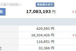 【運用状況】6月末の資産合計は1708万円でした!