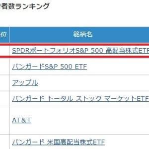 【STX】人気高配当株ETF(SPYD)で組入れ比率1位銘柄の配当は安全か?
