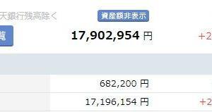 半月で資産額80万円増える(給料2ヵ月分)