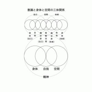テキスト対談第一部終了~☆ 三体思想トライアドローン