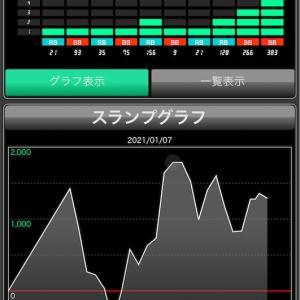123笹塚  1/7  じゃんじゃん来店イベ