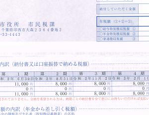 令和2年度の住民税は見込みより1万円少なく済んだ