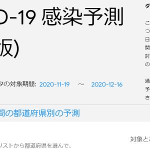 国内より海外から心配される日本のコロナ