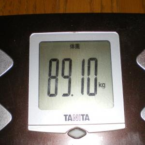 糖質制限6ヶ月の効果 約10kgの減量に成功