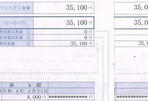 令和3年度の住民税、昨年より100円増える