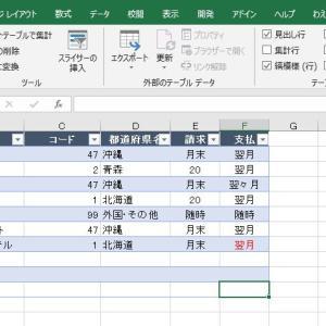 MOS Excel 2016スペシャリストの勉強で最初に学習すべきことは何か?