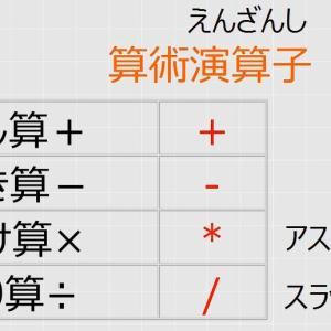【Excel】足し算、引き算、掛け算、割り算の入力、かっこ、累乗、パーセント