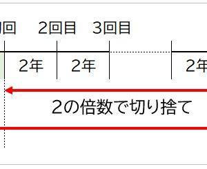 年単位、月単位の更新で最も現在に近い日付を求める計算【EDATE関数・DATEDIF関数】