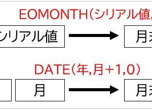 月末だからEOMONTH、月初や月の途中だからDATEと考えるのは間違いです【Excel関数】