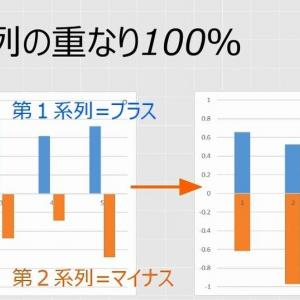 【Excelグラフ】凡例の改行、数値軸のマイナスの扱い、系列の重なりなど