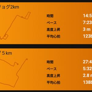ジョギングとアクセス数と活性酸素