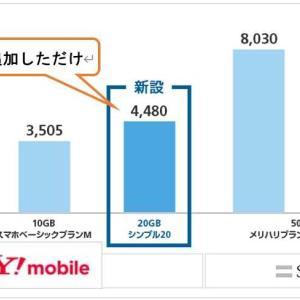 携帯電話料金値下げも印象操作?